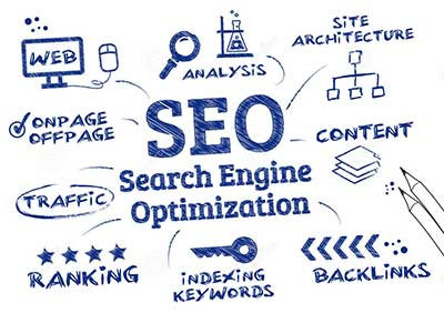 search engine optimization ranking